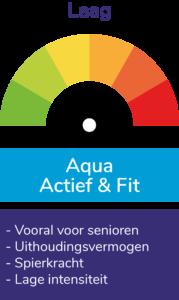 Aqua Actief & Fit Ermelo