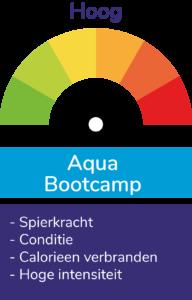 AquaBootcamp Ermelo