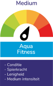 AquaFitness Ermelo - Intensiteit Medium