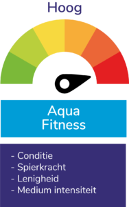 AquaFitness Ermelo - Hoge intensiteit