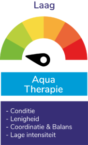 AquaTherapie Ermelo